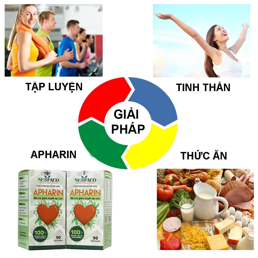 cao huyết áp apharin